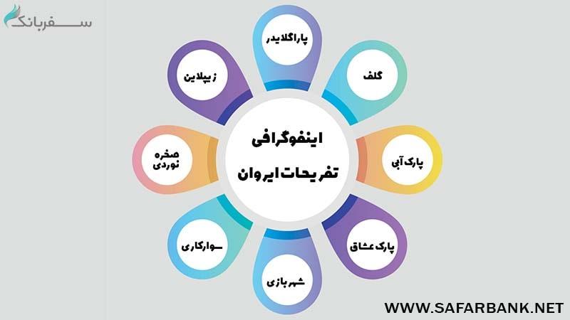 اینفوگرافی تور ایروان